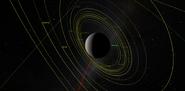 Uranus orbits