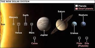 File:Ceres9001.jpeg