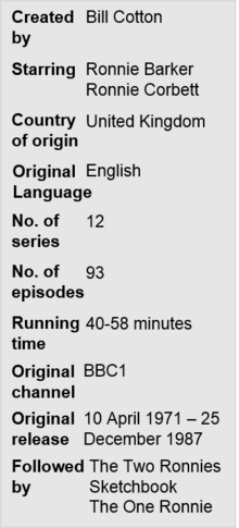 The Two Ronnies Fact File
