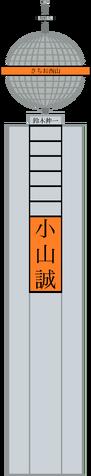 File:Nishiyama building.png