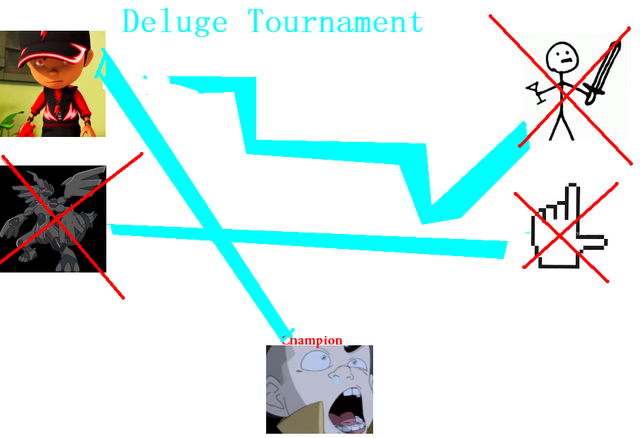 File:Deluge Tournament.png