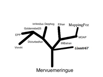 Mappertree