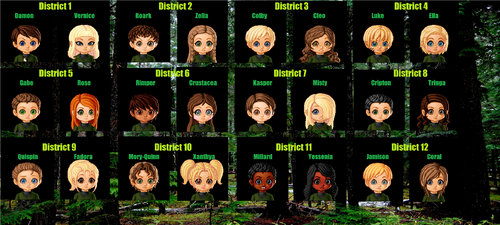 The 1st Hunger Games