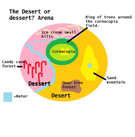 File:Desert or dessert arena.png
