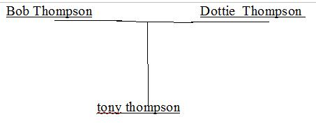 File:Family tree thompson.jpg