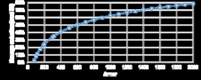 Armor12x9