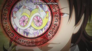 Q- cannibilazation