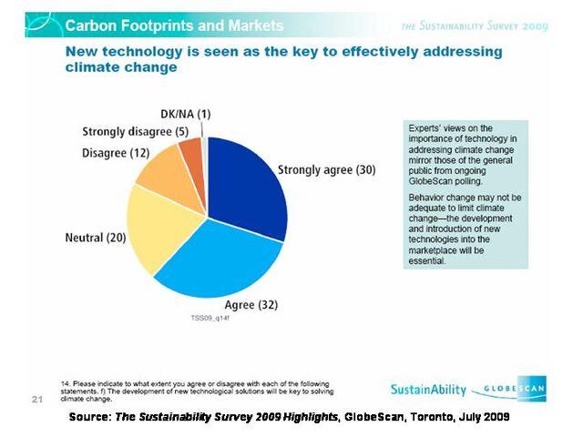 File:Sustainability Survey 2009-2.jpg