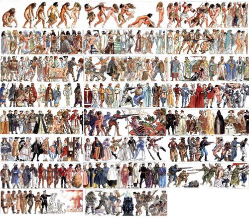 File:Civilizations.jpg