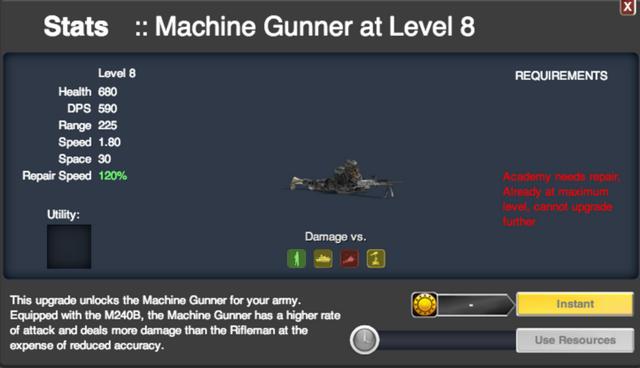 MachineGunner