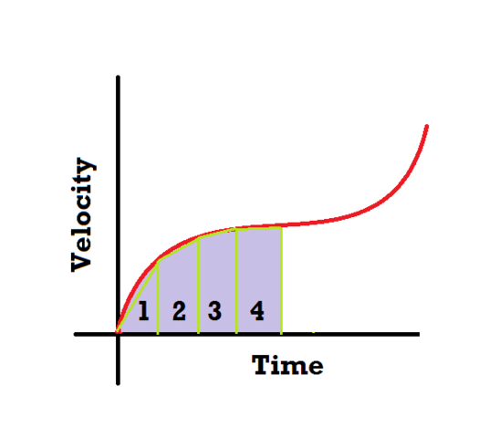 File:Graph2.png