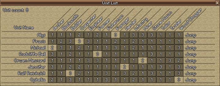 Unit List example