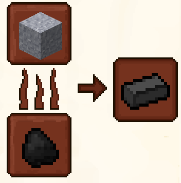 Grout Crafting Recipe