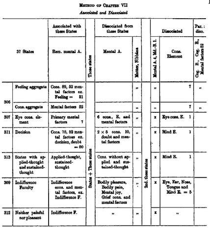 File:DhatukathaCh 7.jpg
