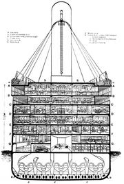 Titanic cutaway diagram
