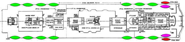 Titanic Boat Deck plan with lifeboats