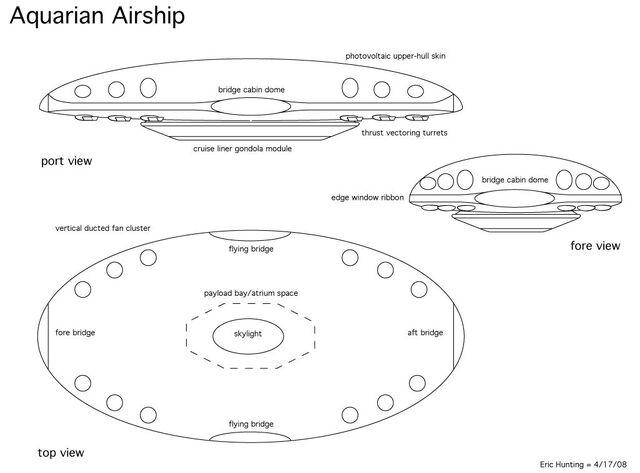 File:AquarianAirshipDiagram.jpg
