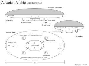 AquarianAirship2ndGen