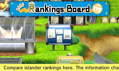 File:Rankings Board.JPG