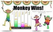 Fp 70 monkeywins
