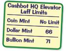 Mint laff limits