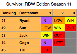 File:SurvivorRBWEditionSeason12.png