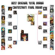 Best TD Original Castmate Final Round