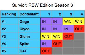 File:So close.... in season 3.png