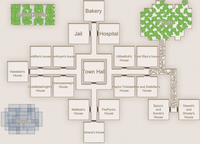 File:My story map.jpg