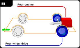 Automotive diagrams 05 En