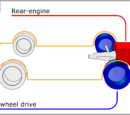 Rear-engine design