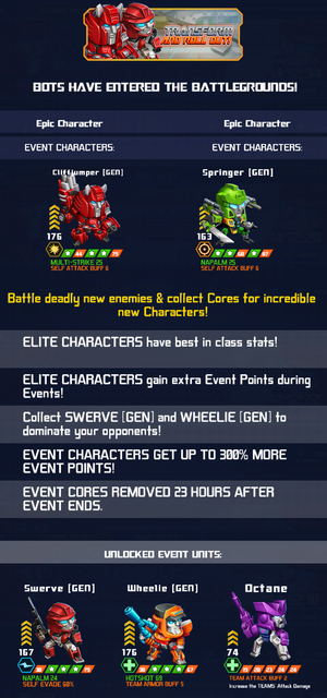 Event Transform And Roll Out