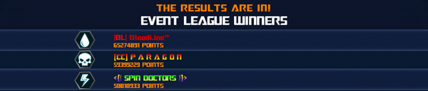 Event SOS Dinobots League Winner