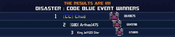 Event Disaster Code Blue - Solo Winner