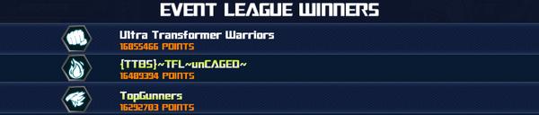 Event Ruinations Mayhem - League Winner