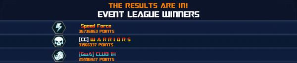 Event Sonic Clash League Winner