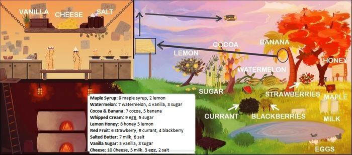 Crêpe Festival map explained