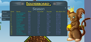 Leaderboard Deathmatch