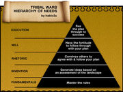 Tw pyramid