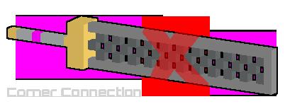 Cornerconnection