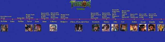File:Turok Timeline Final.png