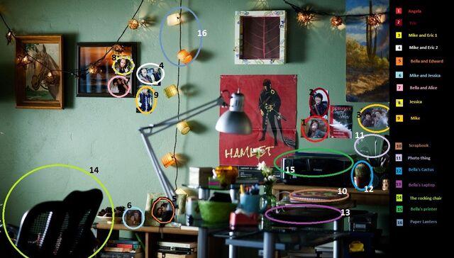 File:Bella's Room.jpg