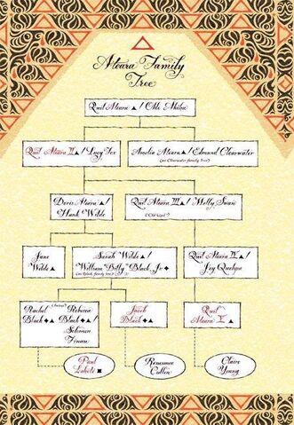 File:Ateara family tree.jpg