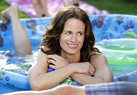 File:Elizabeth-pool.jpg