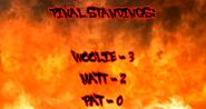 Def Jam Final Statistics