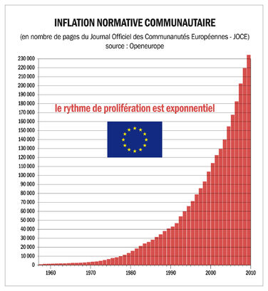 Inflation-normative