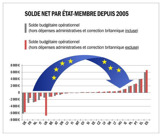 File:Solde-net.jpg