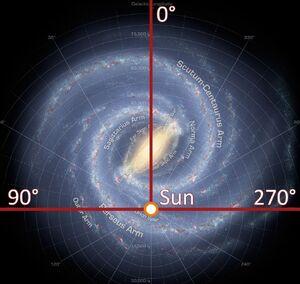 1024px-Galactic longitude