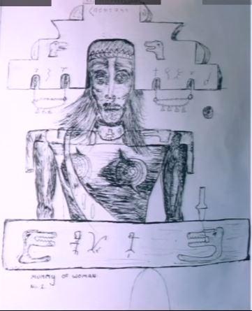 File:Utah Mummy-blond woman.jpg