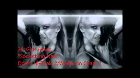 Official UK Singles Chart Top 50 - Week ending 15th December 2012